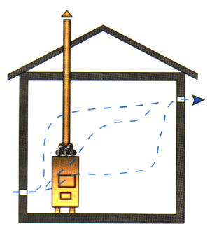 как получить вентилятор в игре фнаф ворлд